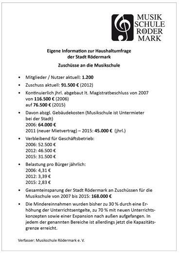 Musikschule Rödermark. Haushalt 2013