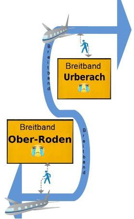Breitband. So kann man sich den Anschluss vorstellen.