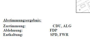 Abstimmergebnis Verhinderungsantrag Rossmann/Aldi. Ausschuss  8.7.2015