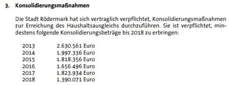 Konsolidierung 2013-2018