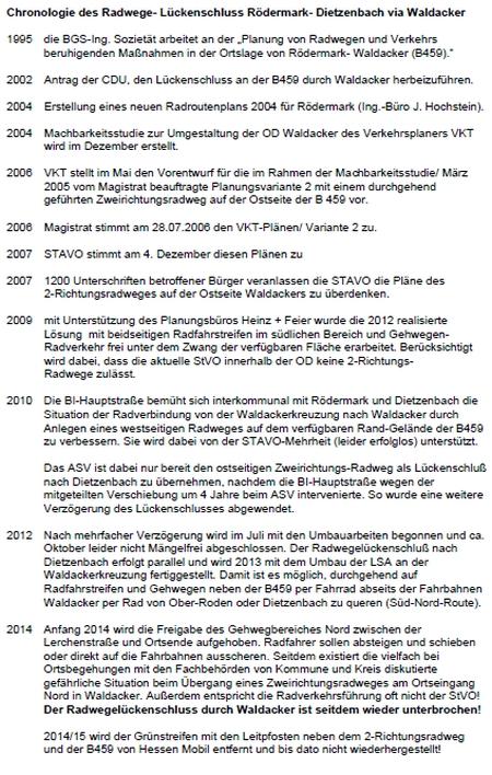 Historie Radweg Waldacker.