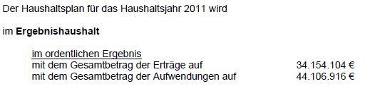 Rödermark. Quelle Haushaltsplan 2011.