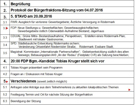 Tagesordnung Freie Wähler Rödermark 13.09.2016