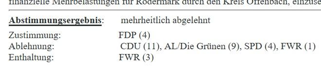 Abstimmung Stavo Kreisumlage