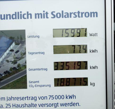 Aldi Ober-Roden. Ertrag Fotovoltaik.