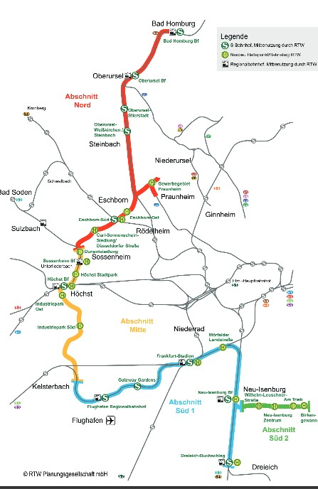 RTW. Streckenverlauf