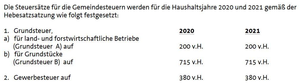 Haushaltssatzung 2020/2021